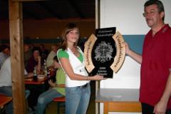 Pokalschießen 2008